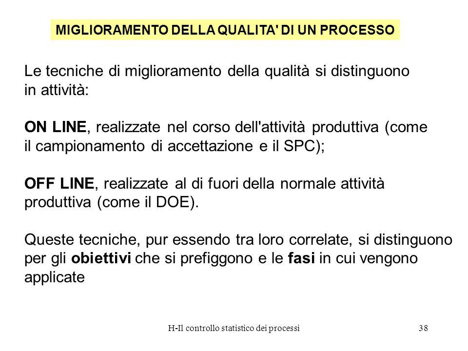 H-Il controllo statistico dei processi38 MIGLIORAMENTO DELLA QUALITA' DI UN PROCESSO Le tecniche di miglioramento della qualità si distinguono in atti