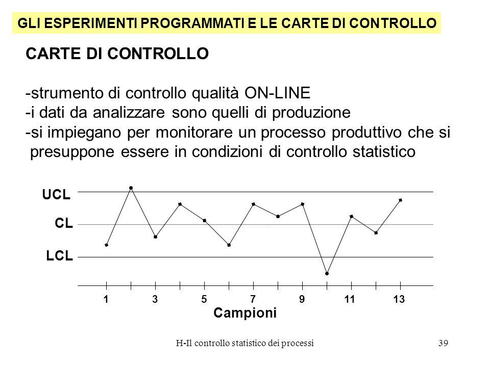 H-Il controllo statistico dei processi39 GLI ESPERIMENTI PROGRAMMATI E LE CARTE DI CONTROLLO CARTE DI CONTROLLO -strumento di controllo qualità ON-LIN