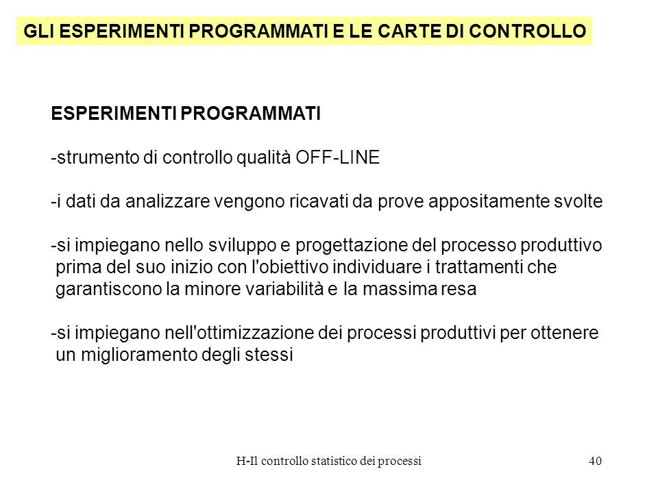 H-Il controllo statistico dei processi40 GLI ESPERIMENTI PROGRAMMATI E LE CARTE DI CONTROLLO ESPERIMENTI PROGRAMMATI -strumento di controllo qualità O
