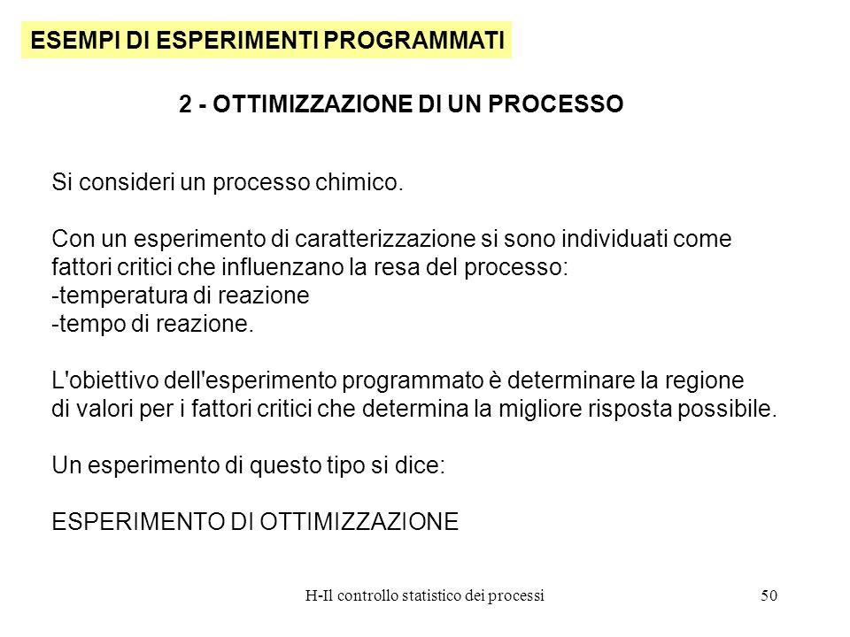 H-Il controllo statistico dei processi50 ESEMPI DI ESPERIMENTI PROGRAMMATI 2 - OTTIMIZZAZIONE DI UN PROCESSO Si consideri un processo chimico. Con un