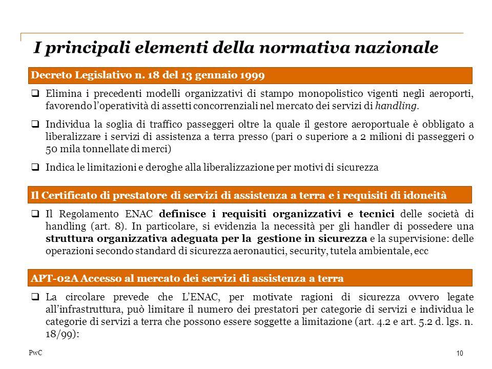 PwC I principali elementi della normativa nazionale 10 Decreto Legislativo n. 18 del 13 gennaio 1999 Elimina i precedenti modelli organizzativi di sta