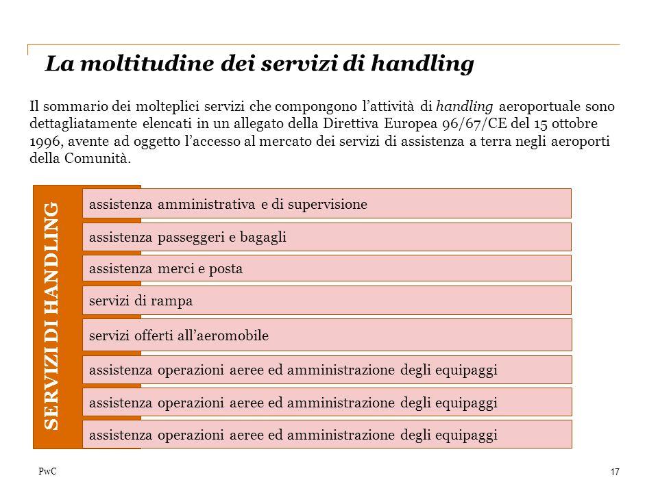 PwC La moltitudine dei servizi di handling 17 SERVIZI DI HANDLING assistenza amministrativa e di supervisione assistenza merci e posta servizi offerti