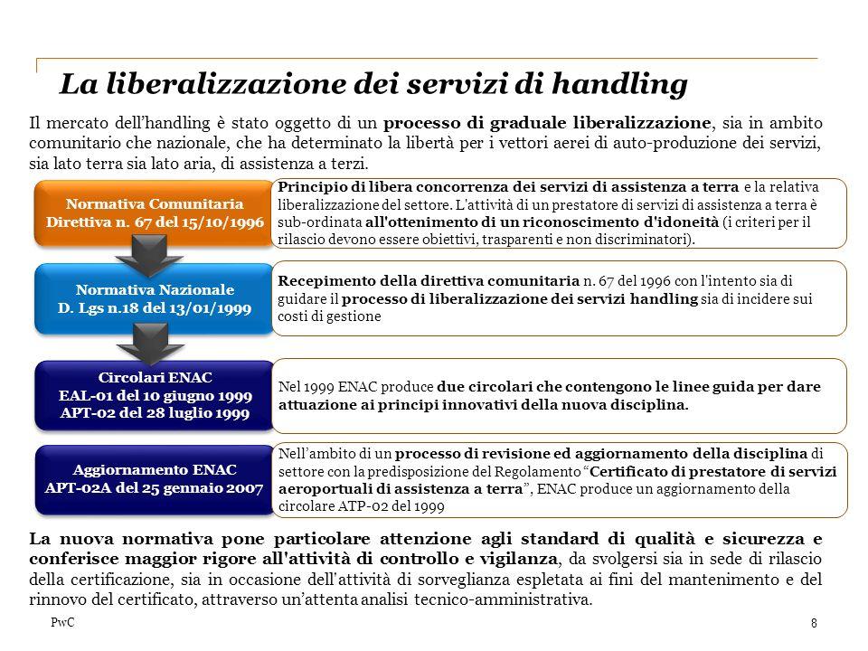 PwC La liberalizzazione dei servizi di handling 8 Il mercato dellhandling è stato oggetto di un processo di graduale liberalizzazione, sia in ambito c