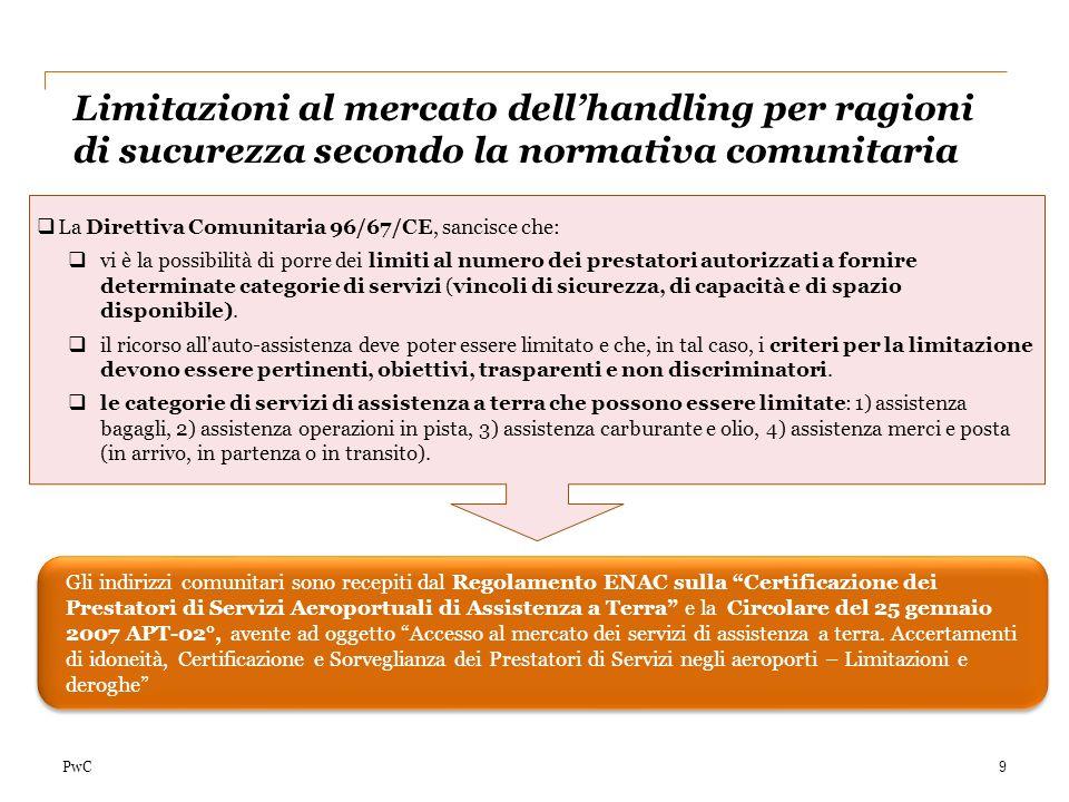 PwC Limitazioni al mercato dellhandling per ragioni di sucurezza secondo la normativa comunitaria 9 Gli indirizzi comunitari sono recepiti dal Regolam