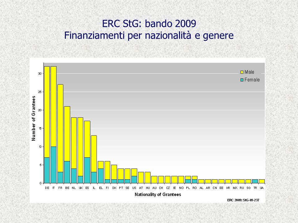 ERC StG: bando 2009 Finanziamenti per nazionalità e genere