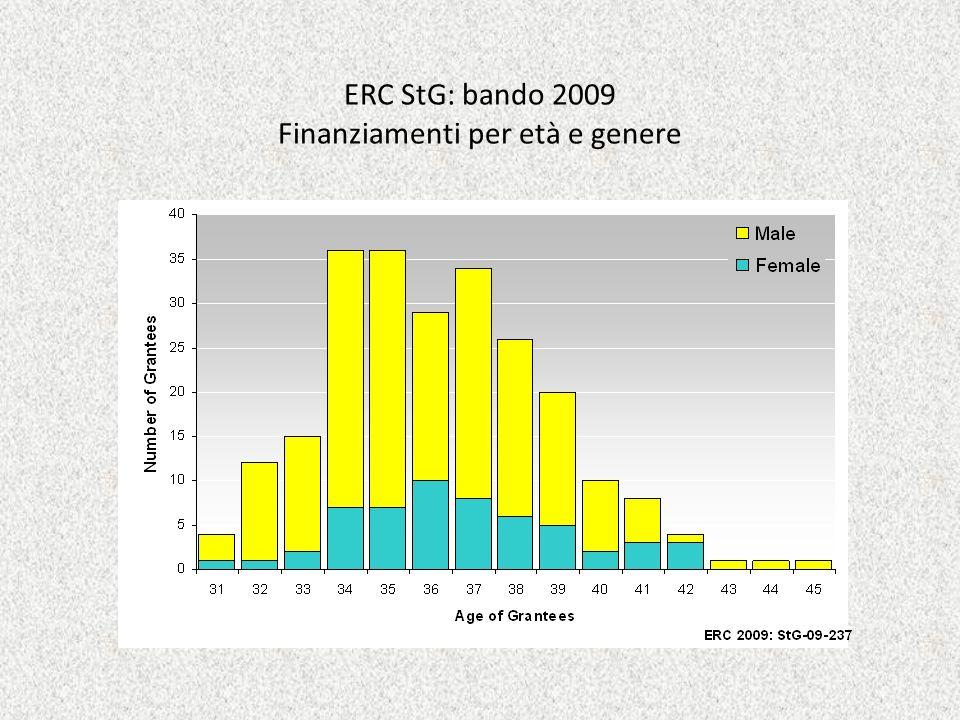 ERC StG: bando 2009 Finanziamenti per età e genere