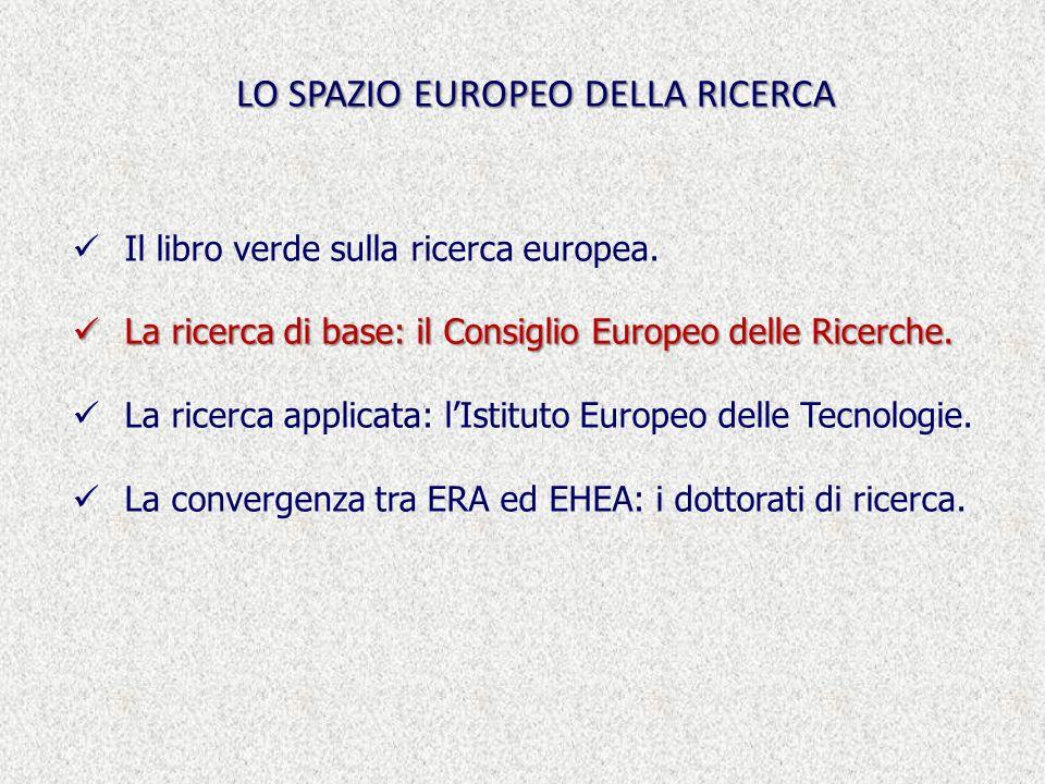 LO SPAZIO EUROPEO DELLA RICERCA – lERC Parole dordine: semplicità, flessibilità, focalizzazione sugli obiettivi.