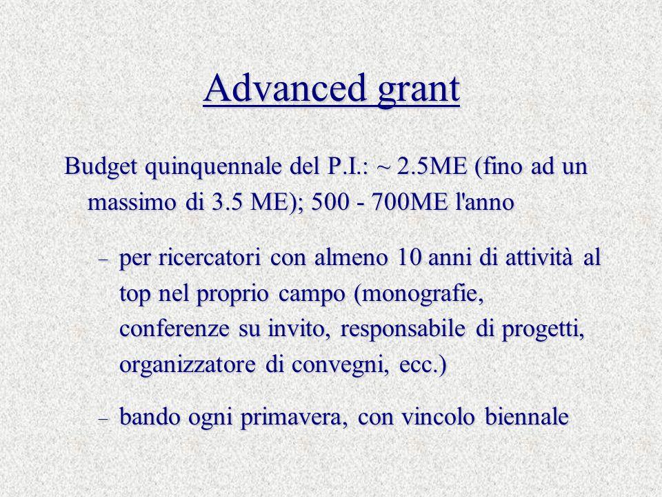 Budget 2010 (M) Assegnazione (provvisoria)1125,7 ERC-2010-StG528,2 ERC-2010-SdG590,1 Altre attività ERC1 Valutaz., monitoraggio e revisione6,4