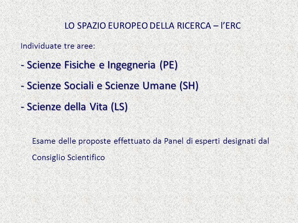 LO SPAZIO EUROPEO DELLA RICERCA – lERC Individuate tre aree: - Scienze Fisiche e Ingegneria (PE) - Scienze Sociali e Scienze Umane (SH) - Scienze della Vita (LS) Esame delle proposte effettuato da Panel di esperti designati dal Consiglio Scientifico