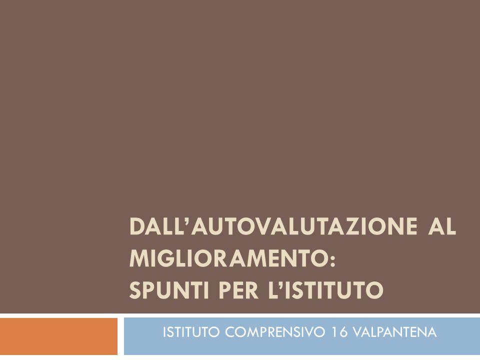 DALLAUTOVALUTAZIONE AL MIGLIORAMENTO: SPUNTI PER LISTITUTO ISTITUTO COMPRENSIVO 16 VALPANTENA