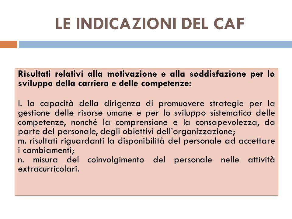Risultati relativi alla motivazione e alla soddisfazione per lo sviluppo della carriera e delle competenze: l.