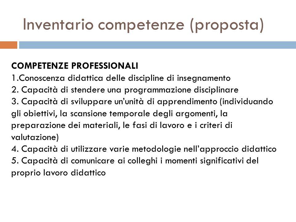 Inventario competenze (proposta) COMPETENZE PROFESSIONALI 1.Conoscenza didattica delle discipline di insegnamento 2.