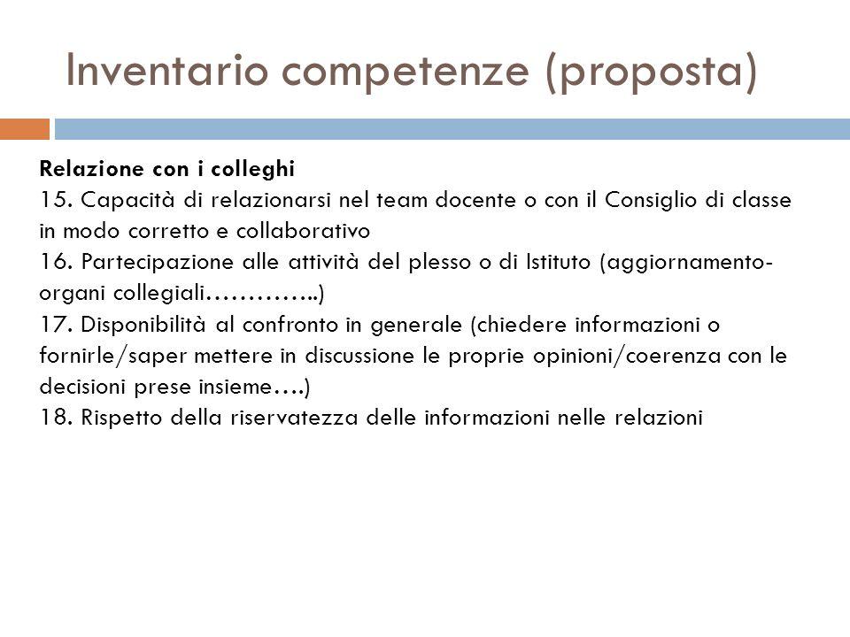 Inventario competenze (proposta) Relazione con i colleghi 15.