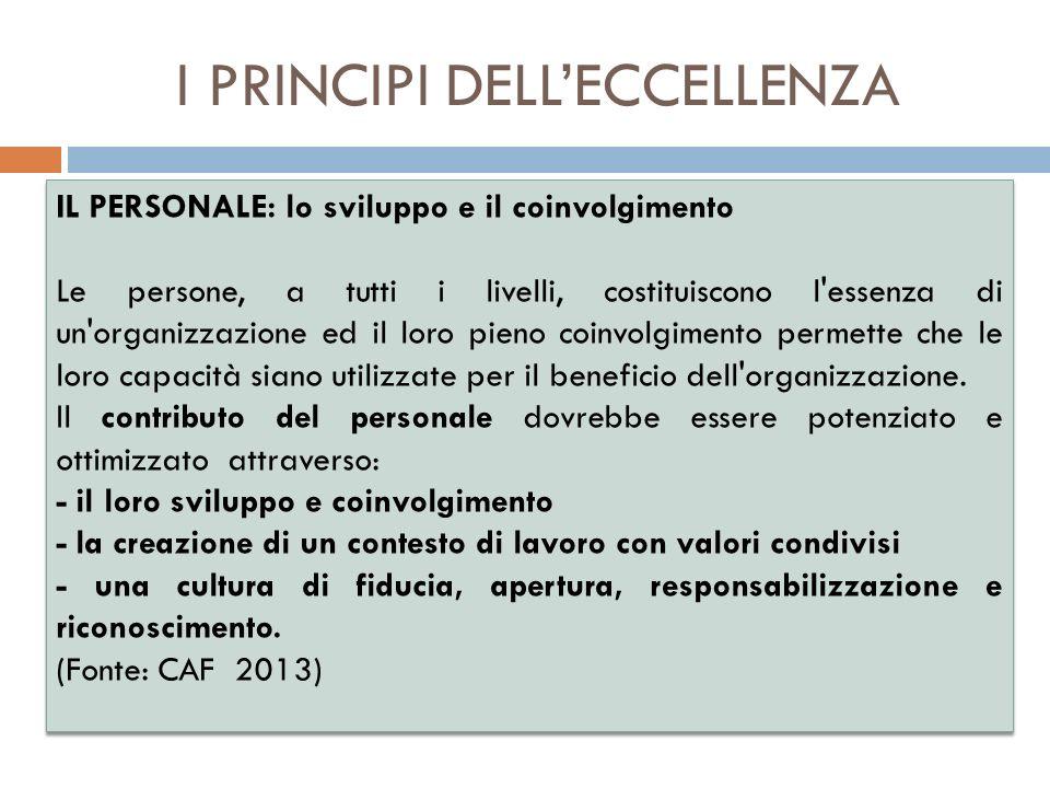 I PRINCIPI DELLECCELLENZA IL PERSONALE: lo sviluppo e il coinvolgimento Le persone, a tutti i livelli, costituiscono l essenza di un organizzazione ed il loro pieno coinvolgimento permette che le loro capacità siano utilizzate per il beneficio dell organizzazione.