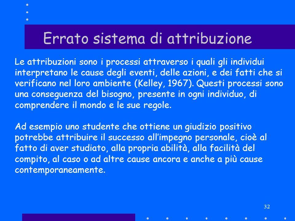 32 Errato sistema di attribuzione Le attribuzioni sono i processi attraverso i quali gli individui interpretano le cause degli eventi, delle azioni, e