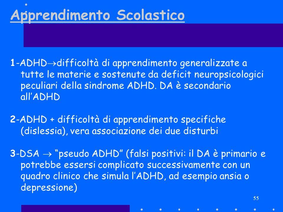 55 Apprendimento Scolastico 1-ADHD difficoltà di apprendimento generalizzate a tutte le materie e sostenute da deficit neuropsicologici peculiari dell
