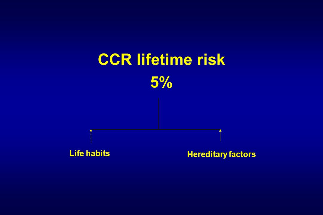 CCR lifetime risk 5% Life habits Hereditary factors