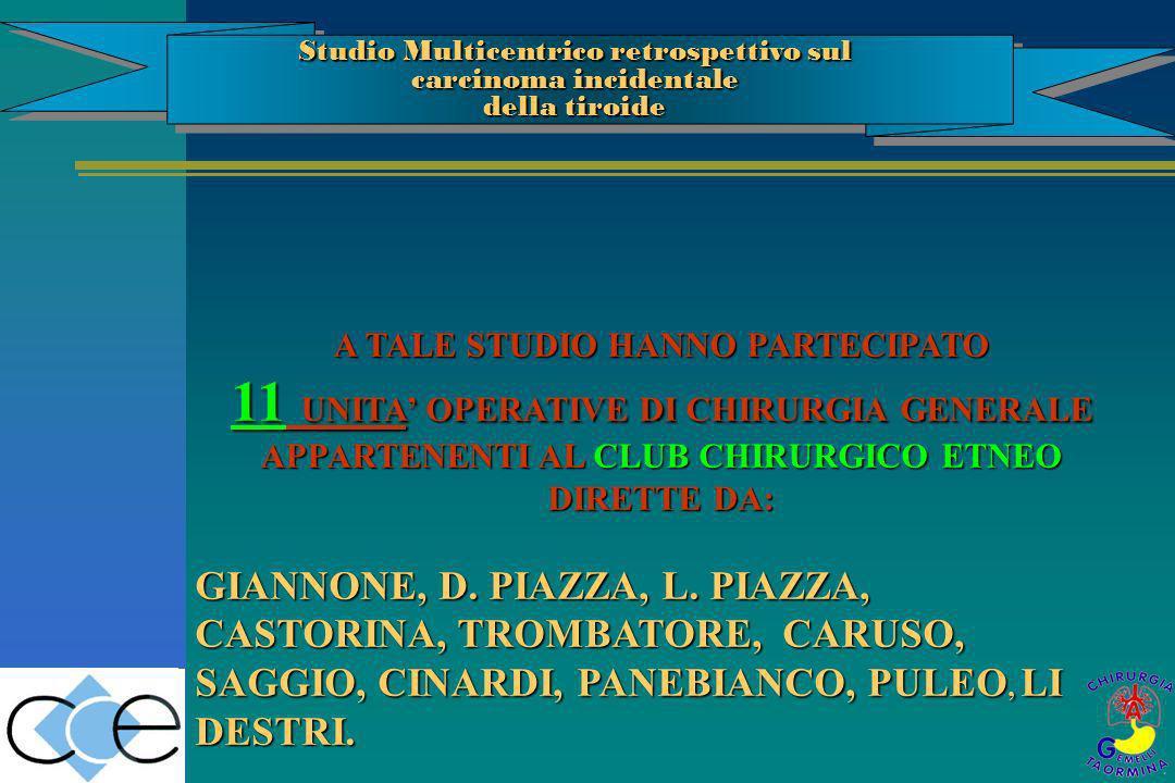 A TALE STUDIO HANNO PARTECIPATO 11 UNITA OPERATIVE DI CHIRURGIA GENERALE APPARTENENTI AL CLUB CHIRURGICO ETNEO DIRETTE DA: GIANNONE, D. PIAZZA, L. PIA
