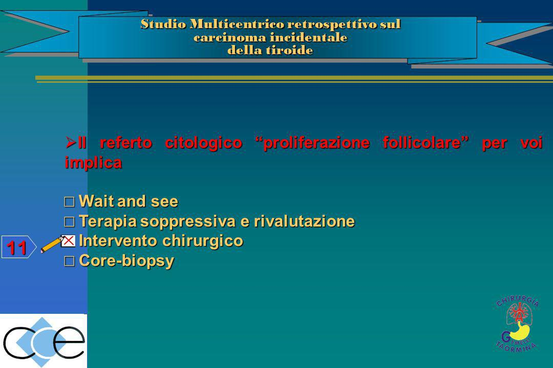 Il referto citologico proliferazione follicolare per voi implica Il referto citologico proliferazione follicolare per voi implica Wait and see Wait an