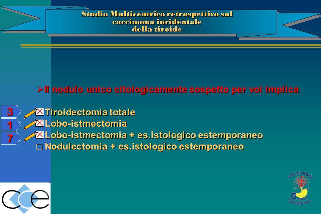 Il nodulo unico citologicamente sospetto per voi implica Il nodulo unico citologicamente sospetto per voi implica Tiroidectomia totale Tiroidectomia t
