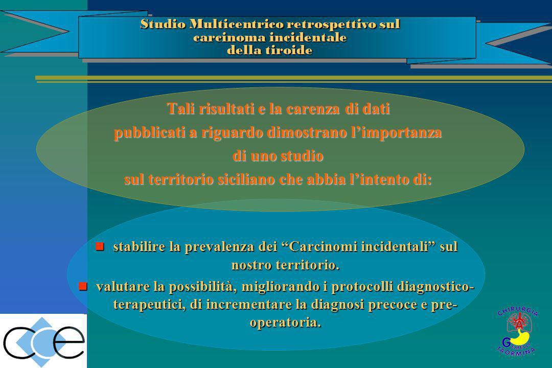 Tali risultati e la carenza di dati pubblicati a riguardo dimostrano limportanza di uno studio sul territorio siciliano che abbia lintento di: stabili