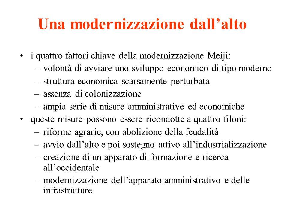 i quattro fattori chiave della modernizzazione Meiji: –volontà di avviare uno sviluppo economico di tipo moderno –struttura economica scarsamente pert