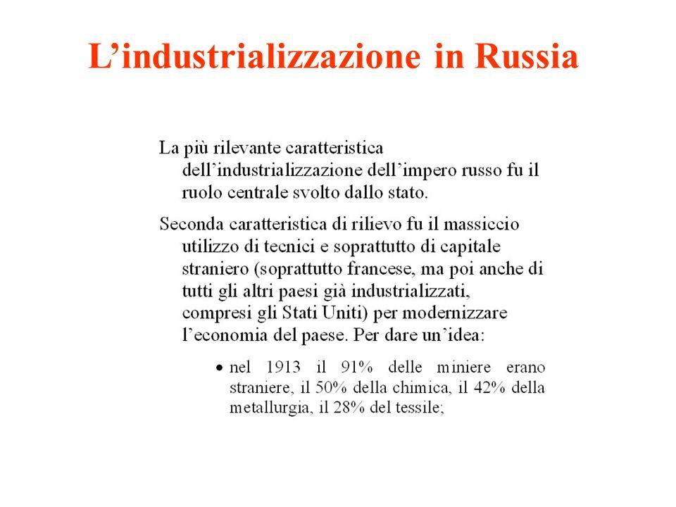 Lindustrializzazione in Russia