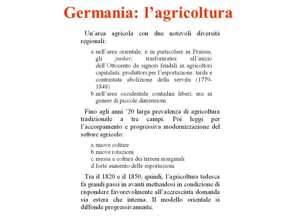 Germania: lagricoltura
