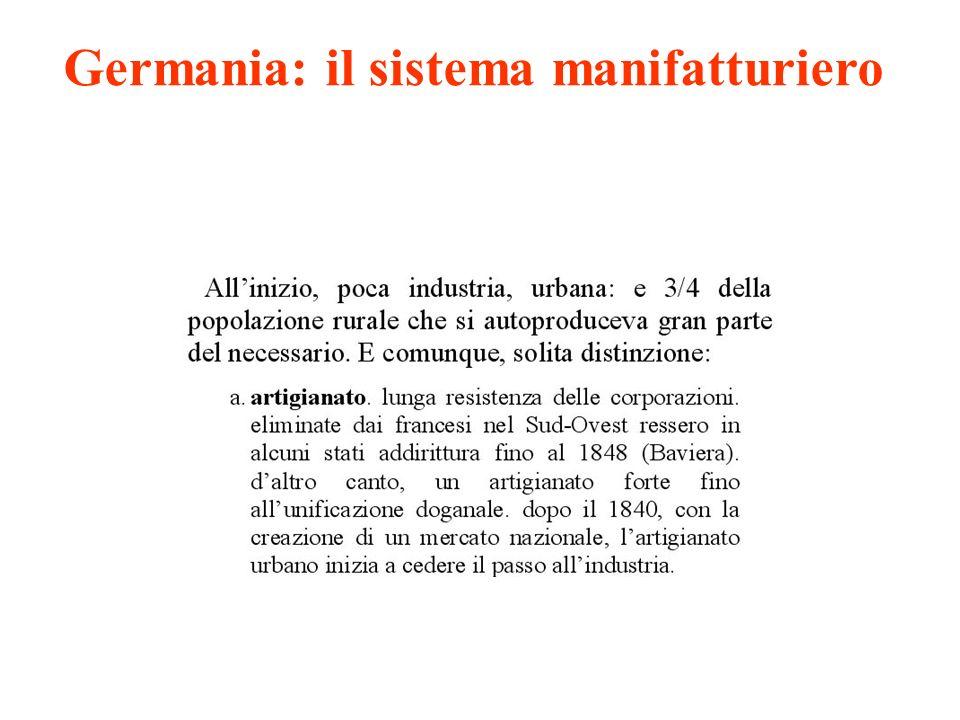 Germania: il sistema manifatturiero
