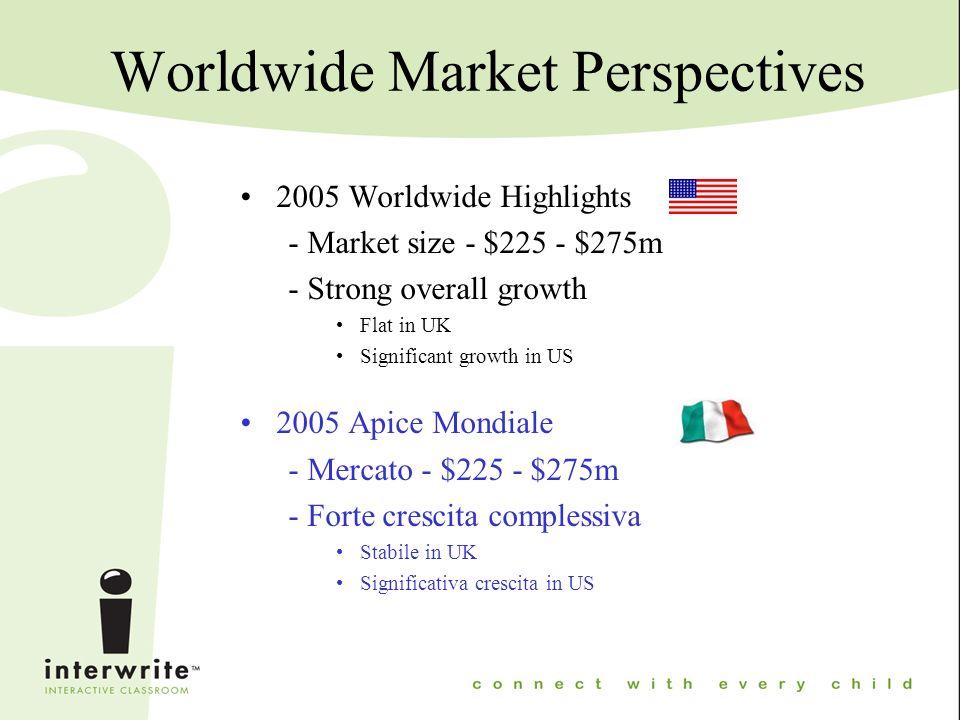 Worldwide Market Perspectives - Mexico Opportunity - 40 000-50 000 boards; GTCO won major share > 25 000 boards - Opportunità in Mexico – 40.000-50.000 lavagne; GTCO vince fornendo più di 25.000 lavagne.