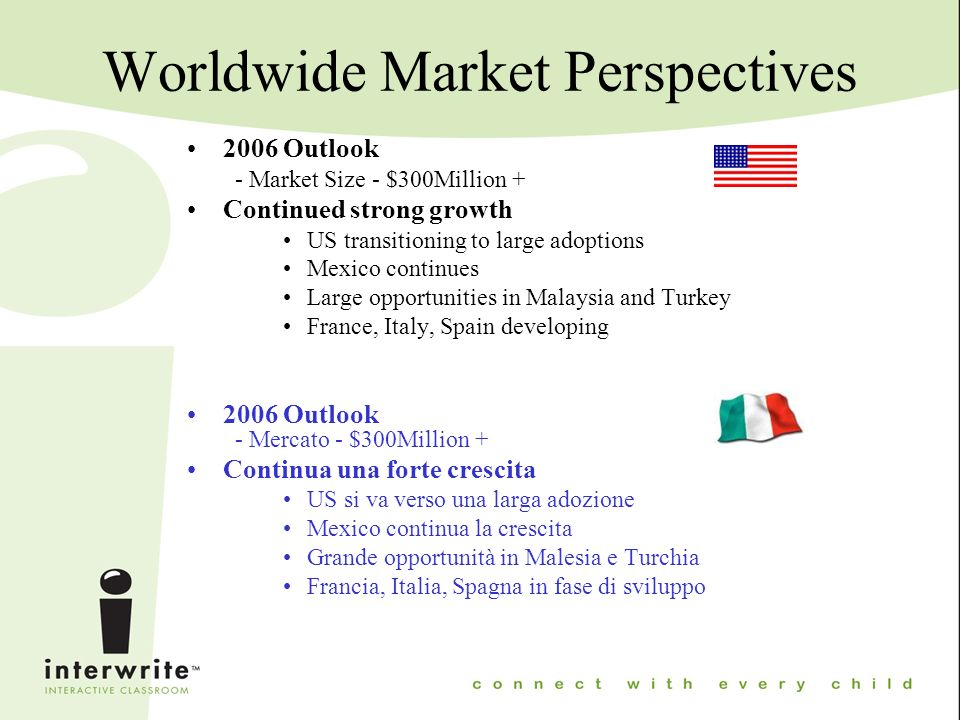 Worldwide Market Perspectives 2006 Outlook - Market Size - $300Million + Continued strong growth US transitioning to large adoptions Mexico continues Large opportunities in Malaysia and Turkey France, Italy, Spain developing 2006 Outlook - Mercato - $300Million + Continua una forte crescita US si va verso una larga adozione Mexico continua la crescita Grande opportunità in Malesia e Turchia Francia, Italia, Spagna in fase di sviluppo