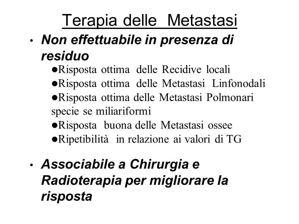l Risposta ottima delle Recidive locali l Risposta ottima delle Metastasi Linfonodali l Risposta ottima delle Metastasi Polmonari specie se miliarifor
