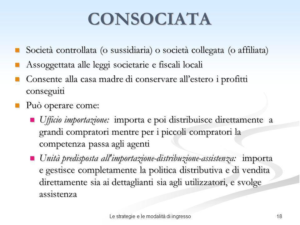 CONSOCIATA Società controllata (o sussidiaria) o società collegata (o affiliata) Società controllata (o sussidiaria) o società collegata (o affiliata)