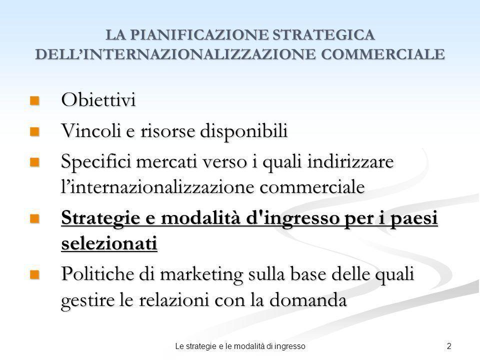 2Le strategie e le modalità di ingresso Obiettivi Obiettivi Vincoli e risorse disponibili Vincoli e risorse disponibili Specifici mercati verso i qual