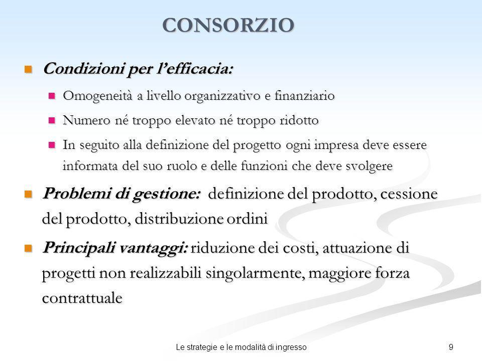 9Le strategie e le modalità di ingresso CONSORZIO Condizioni per lefficacia: Condizioni per lefficacia: Omogeneità a livello organizzativo e finanziar