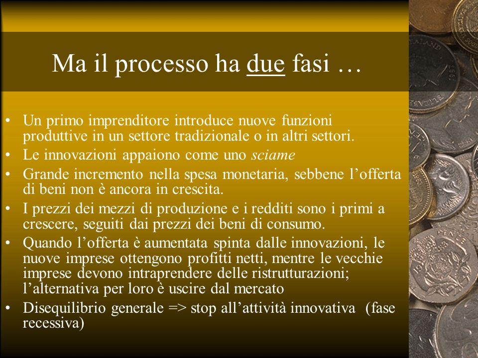 Ma il processo ha due fasi … Un primo imprenditore introduce nuove funzioni produttive in un settore tradizionale o in altri settori. Le innovazioni a