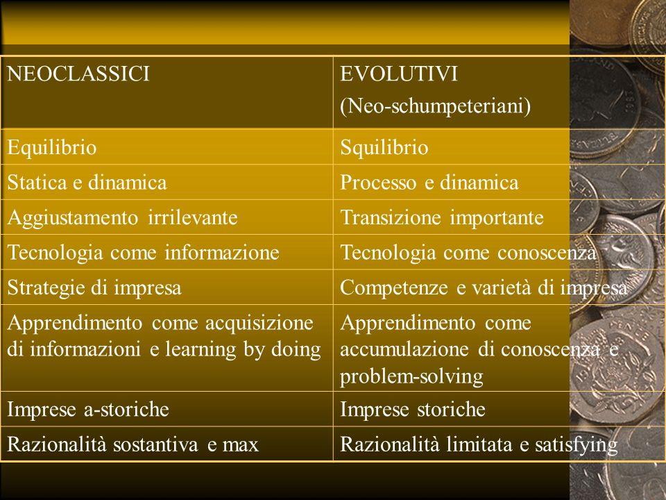 NEOCLASSICIEVOLUTIVI (Neo-schumpeteriani) EquilibrioSquilibrio Statica e dinamicaProcesso e dinamica Aggiustamento irrilevanteTransizione importante T