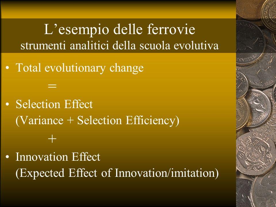 Lesempio delle ferrovie strumenti analitici della scuola evolutiva Total evolutionary change = Selection Effect (Variance + Selection Efficiency) + In