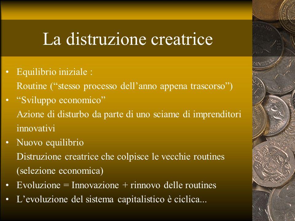 La distruzione creatrice Equilibrio iniziale : Routine (stesso processo dellanno appena trascorso) Sviluppo economico Azione di disturbo da parte di u