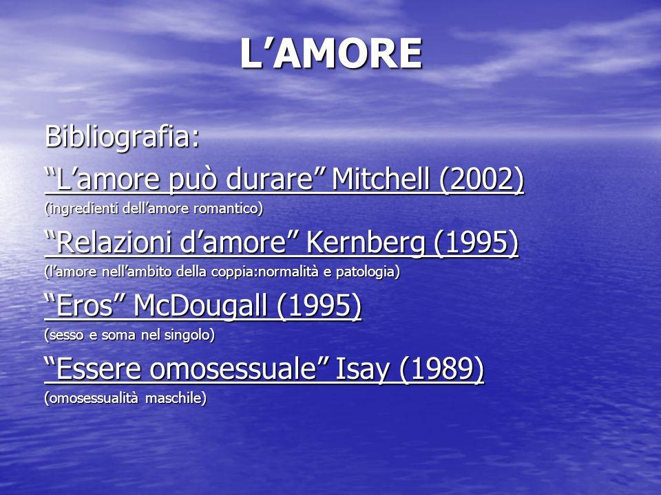 LAMORE Bibliografia: Lamore può durare Mitchell (2002) (ingredienti dellamore romantico) Relazioni damore Kernberg (1995) (lamore nellambito della cop