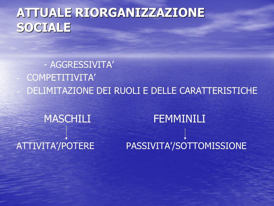 ATTUALE RIORGANIZZAZIONE SOCIALE - AGGRESSIVITA - COMPETITIVITA - DELIMITAZIONE DEI RUOLI E DELLE CARATTERISTICHE MASCHILIFEMMINILI ATTIVITA/POTEREPAS