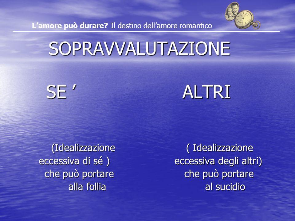 SOPRAVVALUTAZIONE SE ALTRI SOPRAVVALUTAZIONE SE ALTRI (Idealizzazione ( Idealizzazione (Idealizzazione ( Idealizzazione eccessiva di sé ) eccessiva de