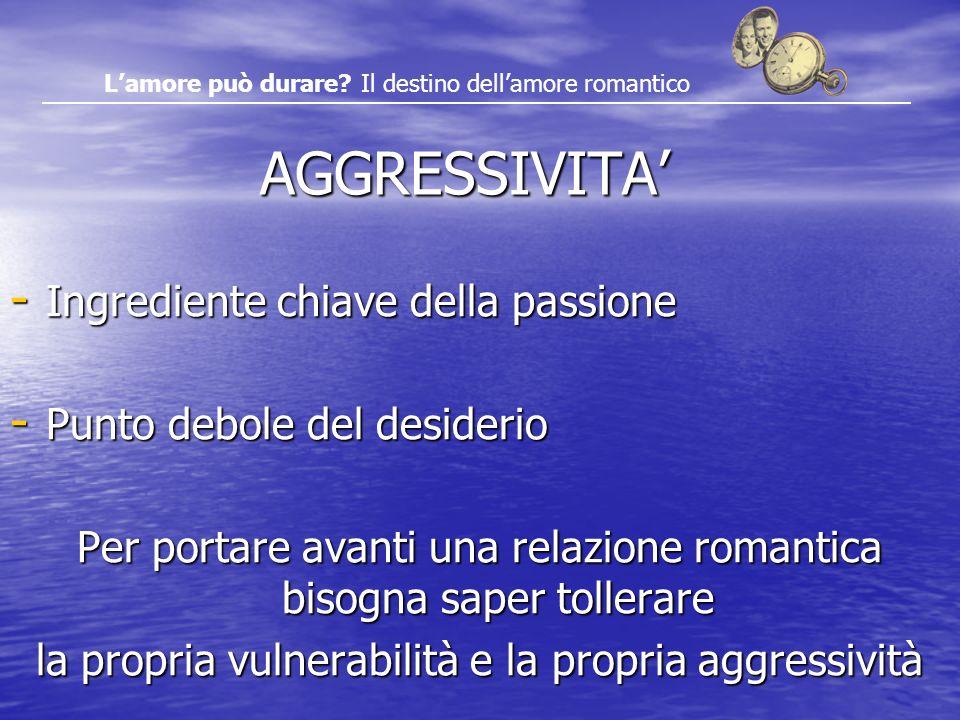 AGGRESSIVITA AGGRESSIVITA - Ingrediente chiave della passione - Punto debole del desiderio Per portare avanti una relazione romantica bisogna saper to