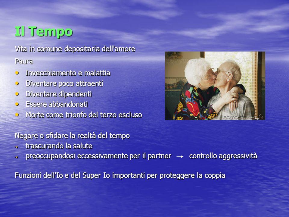 Il Tempo Vita in comune depositaria dell'amore Paura Invecchiamento e malattia Invecchiamento e malattia Diventare poco attraenti Diventare poco attra