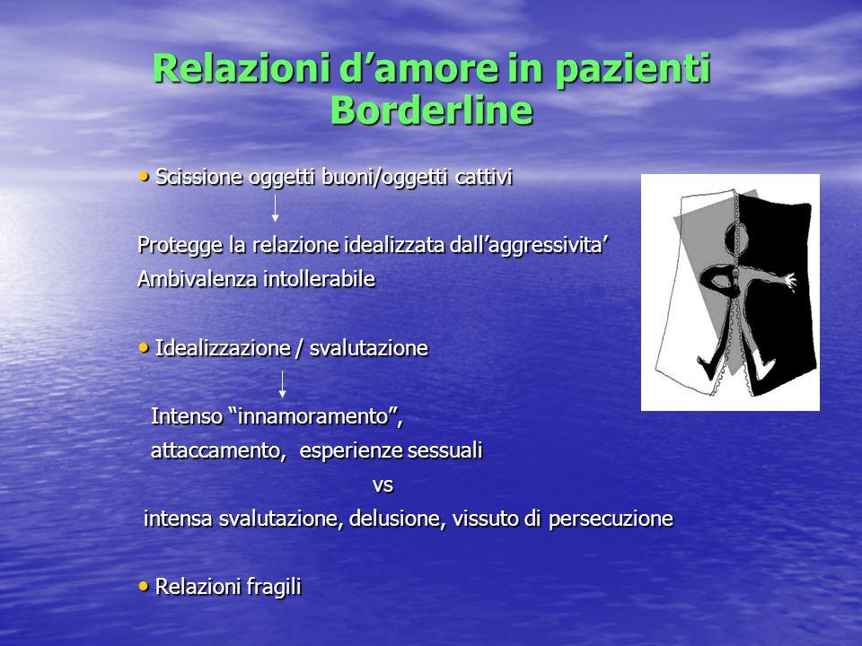 Relazioni damore in pazienti Borderline Scissione oggetti buoni/oggetti cattivi Scissione oggetti buoni/oggetti cattivi Protegge la relazione idealizz