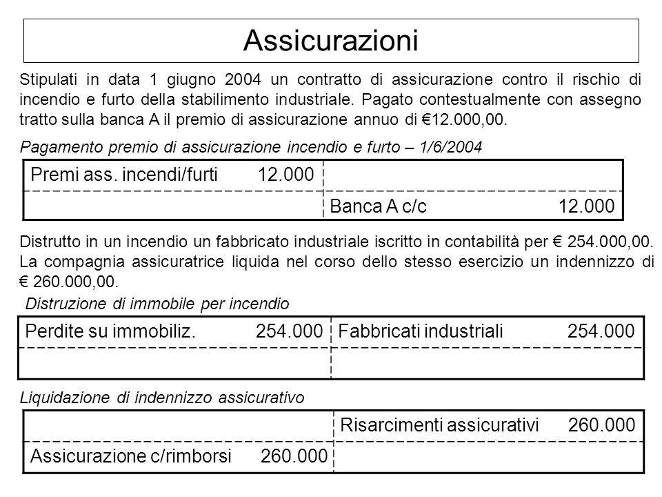 Assicurazioni Stipulati in data 1 giugno 2004 un contratto di assicurazione contro il rischio di incendio e furto della stabilimento industriale. Paga