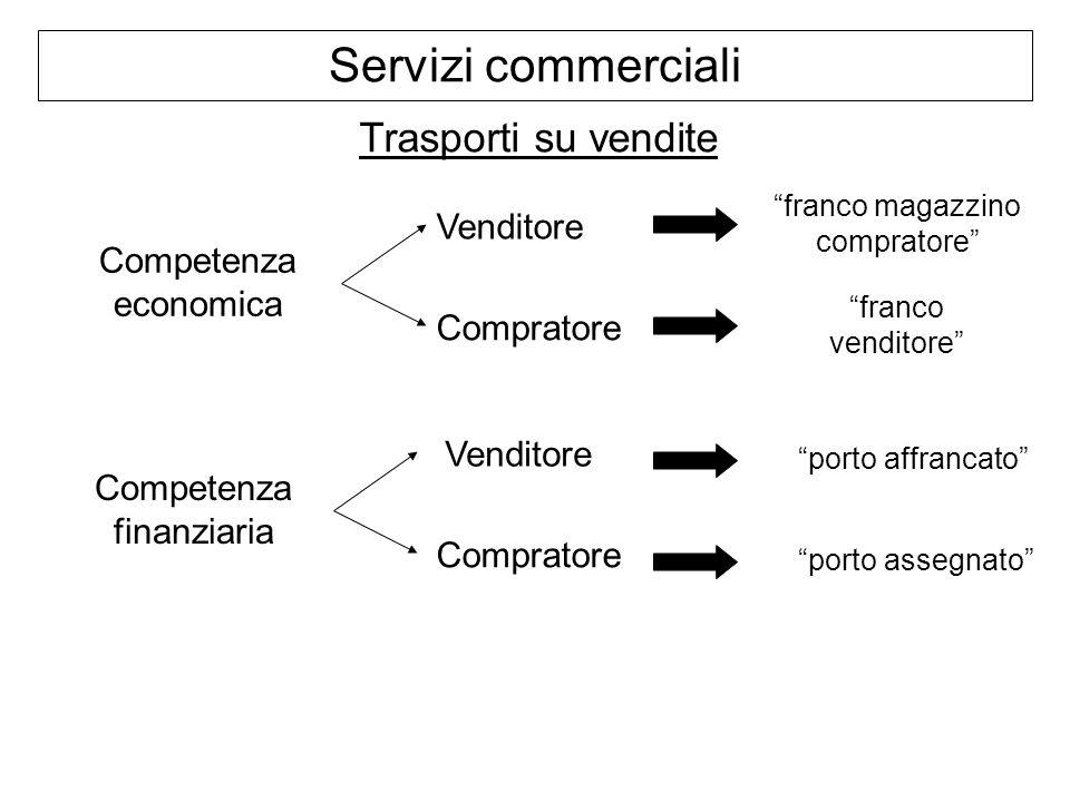 Servizi commerciali Trasporti su vendite Competenza economica Venditore Compratore franco magazzino compratore franco venditore Competenza finanziaria