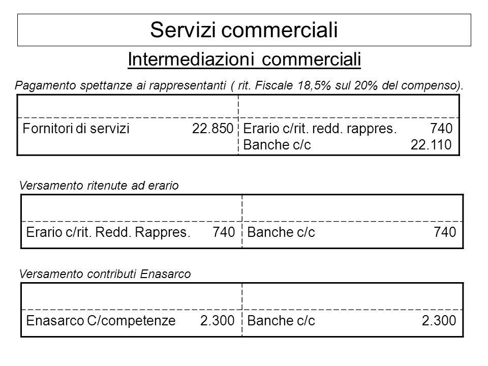 Servizi commerciali Intermediazioni commerciali Pagamento spettanze ai rappresentanti ( rit. Fiscale 18,5% sul 20% del compenso). Fornitori di servizi