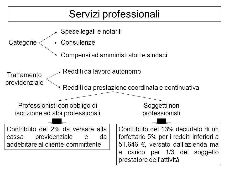 Servizi professionali Categorie Spese legali e notarili Consulenze Compensi ad amministratori e sindaci Trattamento previdenziale Redditi da lavoro au