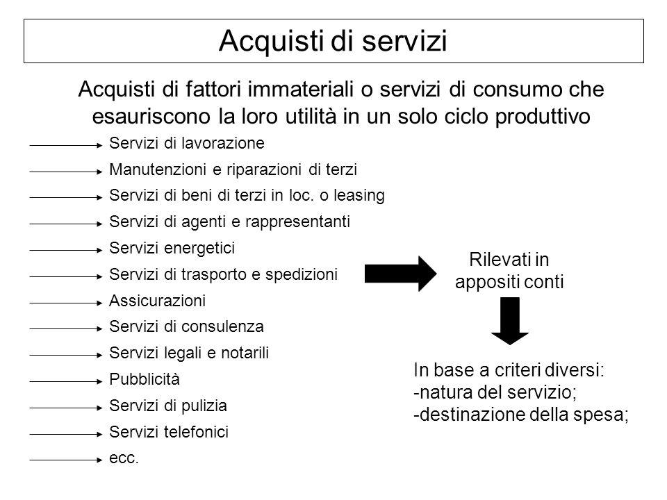 Acquisti di servizi Acquisti di fattori immateriali o servizi di consumo che esauriscono la loro utilità in un solo ciclo produttivo Servizi di lavora